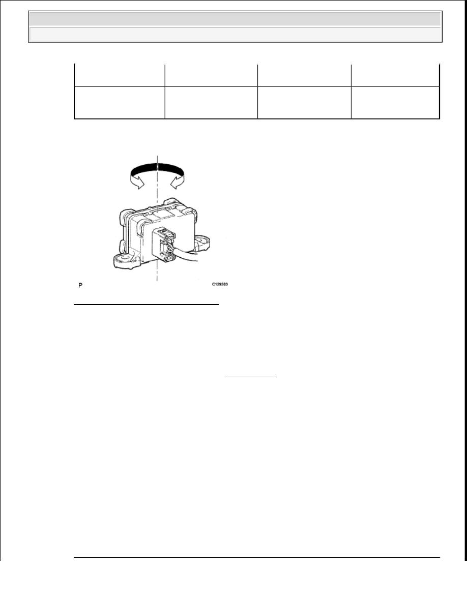 Toyota Tundra  Manual - part 930