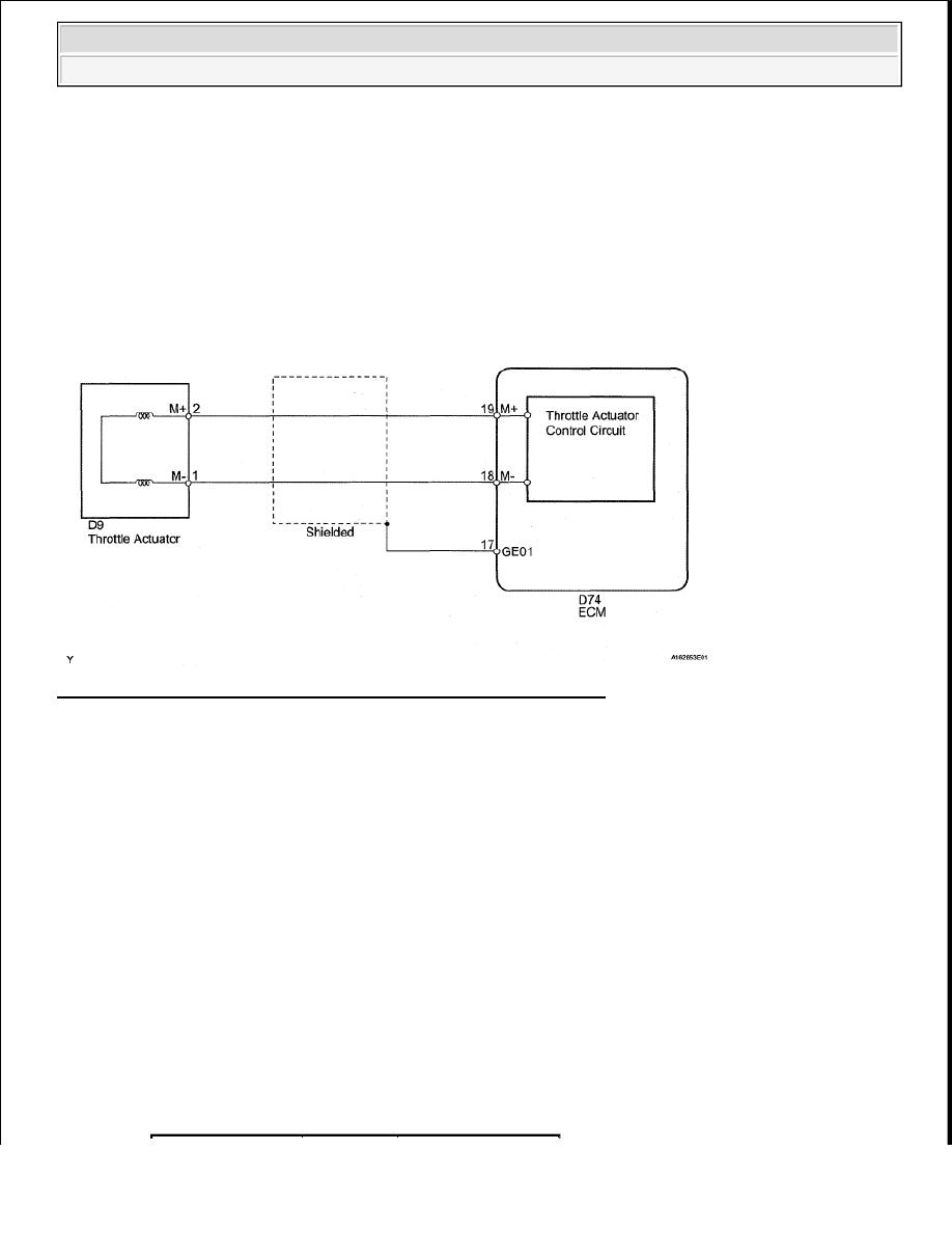 Toyota Tundra  Manual - part 1409