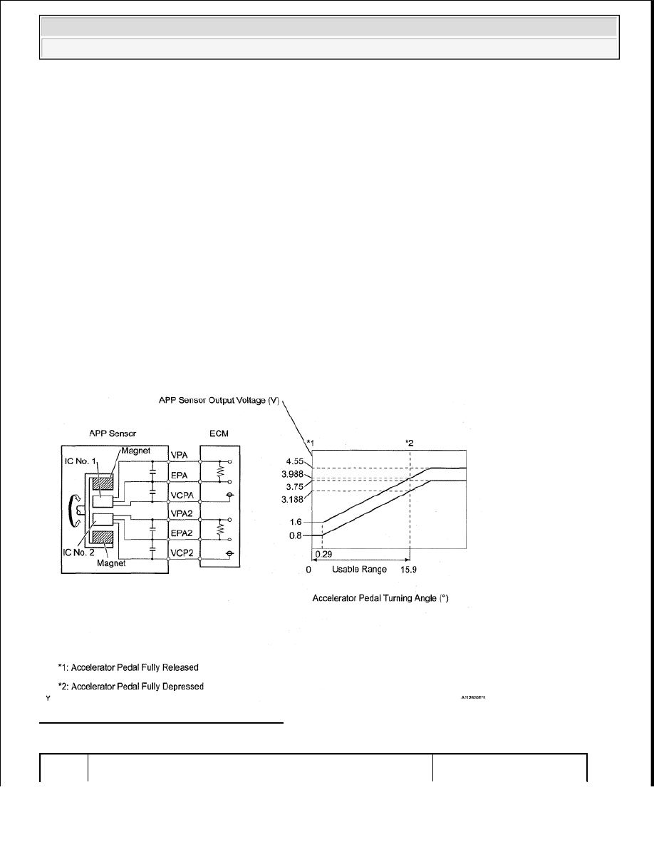 Wiring Diagram Together With Diagram Of Accelerator And Throttle Cable