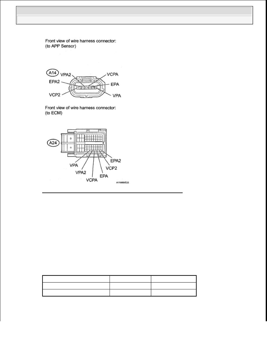 Toyota Tundra  Manual - part 1415