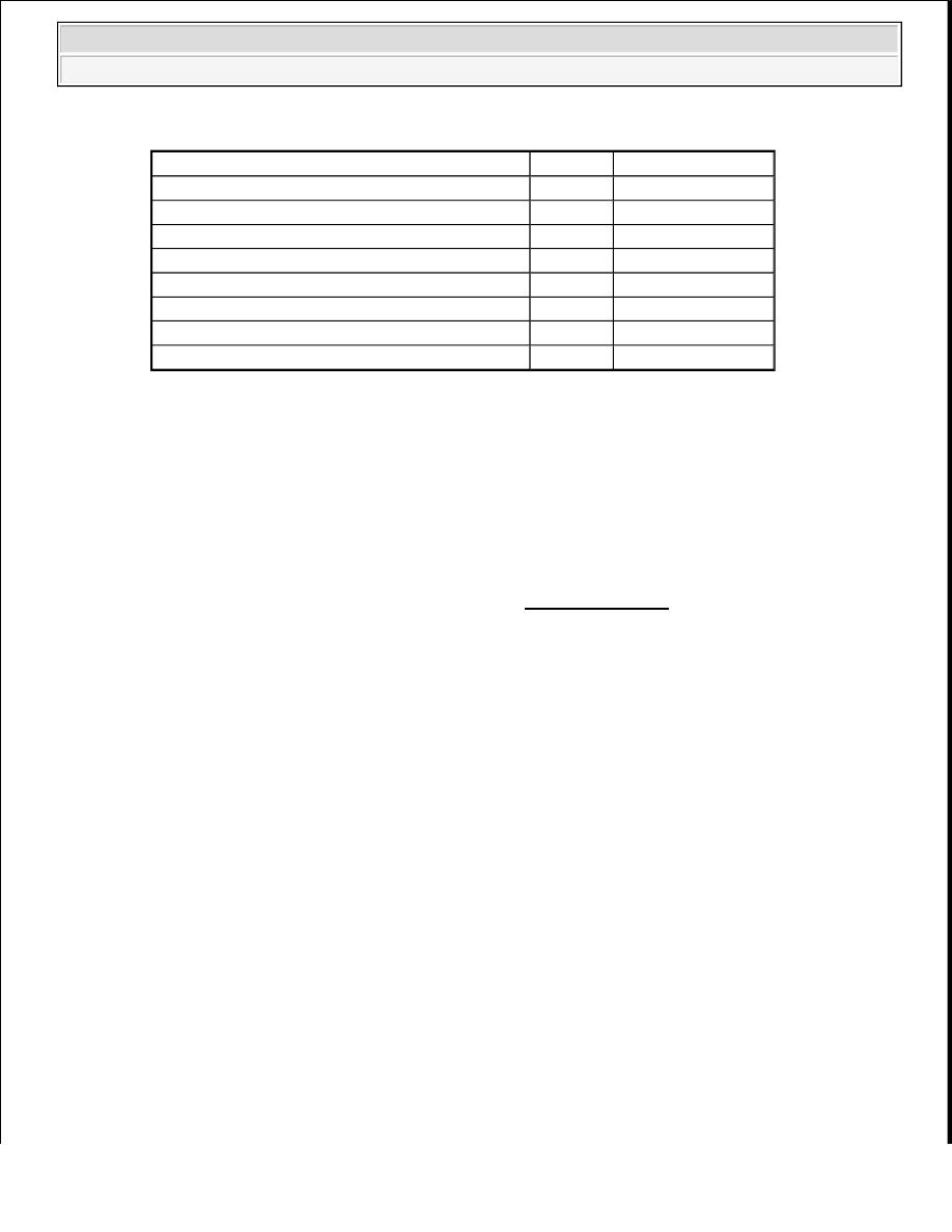Toyota Tundra  Manual - part 1561