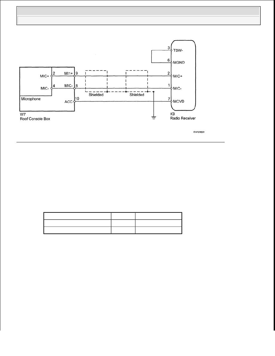 Toyota Microphone Wiring Diagram Free For You Usb Connector Wire Further Dodge Diagrams Yaesu Tundra Manual Part 172 Rh Zinref Ru Circuit Pin