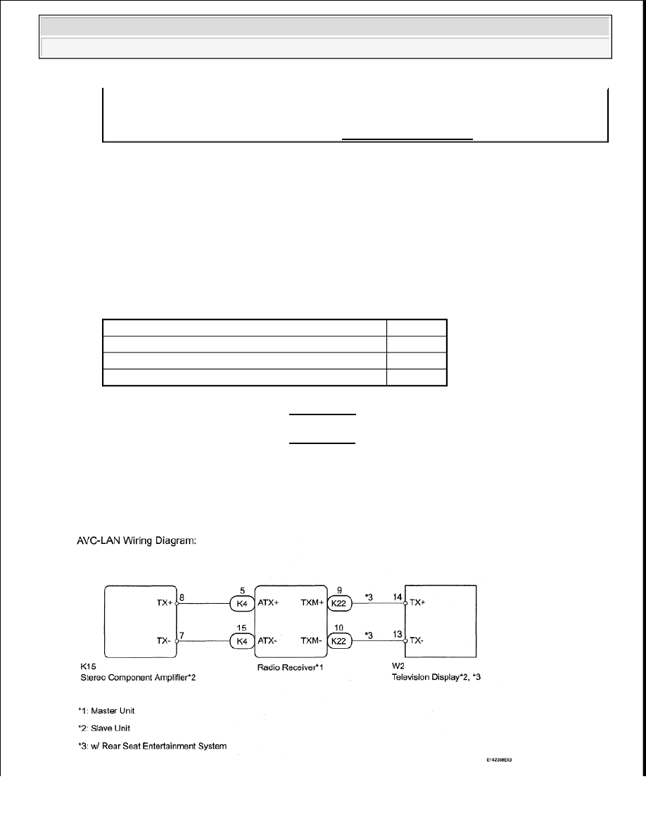 Toyota Tundra Manual Part 193 Patient Entertainment System Wiring Diagram