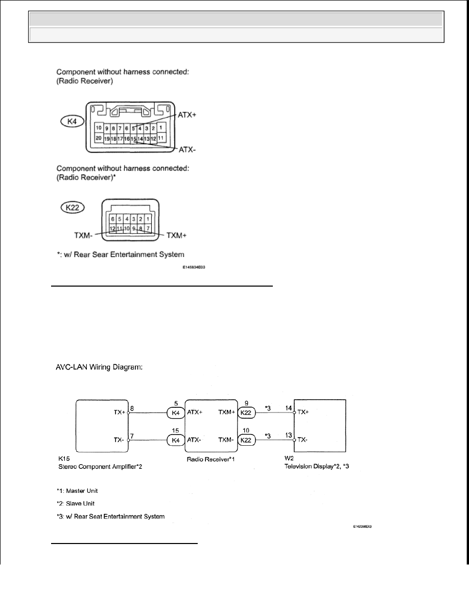Toyota Tundra Manual Part 221 Patient Entertainment System Wiring Diagram Fig 246 Identifying K4 And K22 Connectors Terminals Courtesy Of Motor Sales Usa Inc