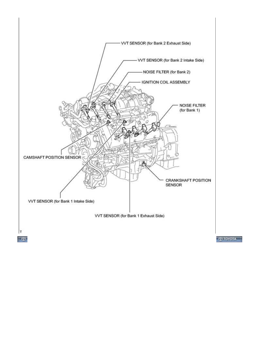 is the coil part of the ignition system manual
