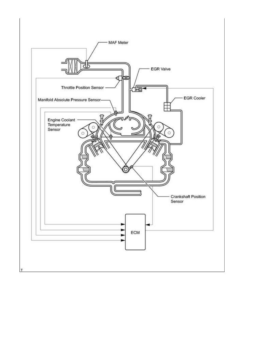 Wiring Diagram Toyota Throttle Position Sensor Wiring Diagram Toyota