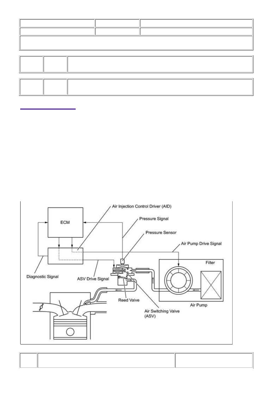 Toyota Tundra 2015 Year Manual Part 1555 Asv Wiring Diagram