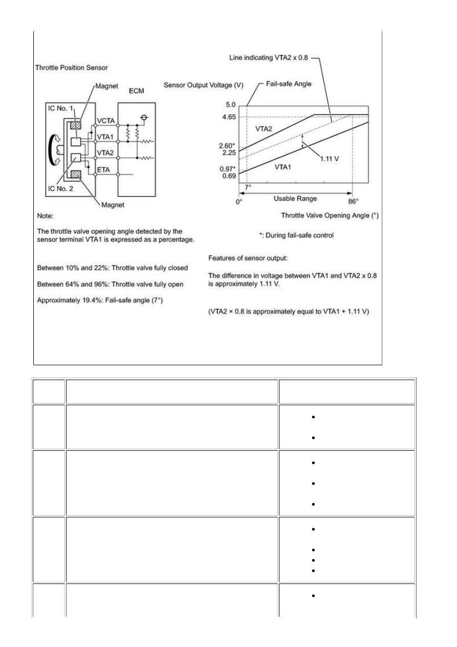 Toyota Tundra (2015 year)  Manual - part 1898