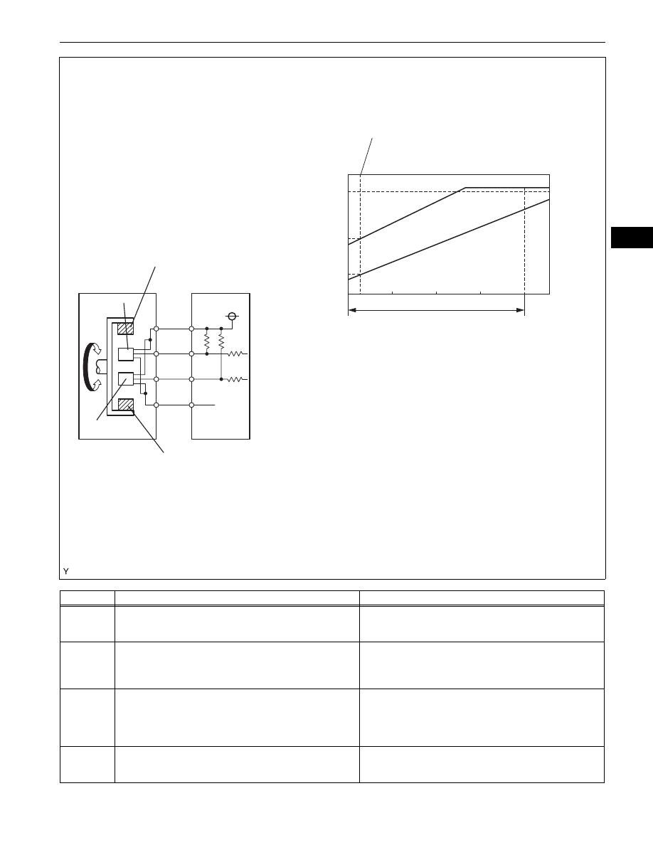 Toyota FJ Cruiser (GSJ 10, 15 series)  Instruction - part 42