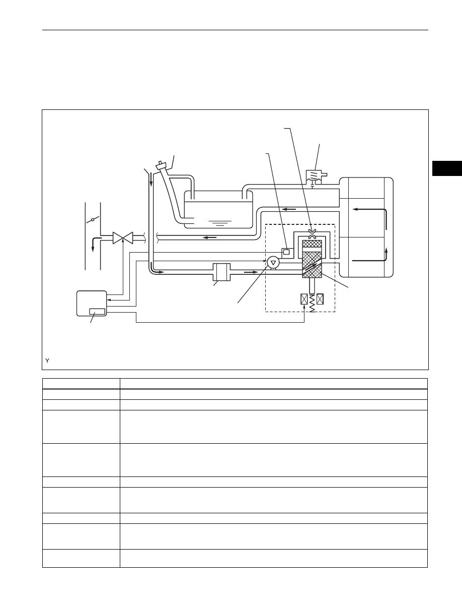 Toyota Fj Cruiser Gsj 10 15 Series Instruction Part 101 Fuel Filter Location