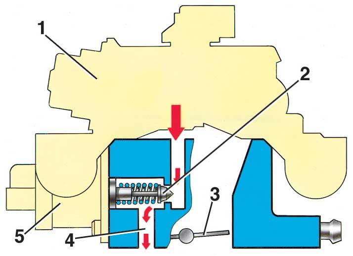 Ремонт регулятора холостого хода ваз 2114 своими руками 1