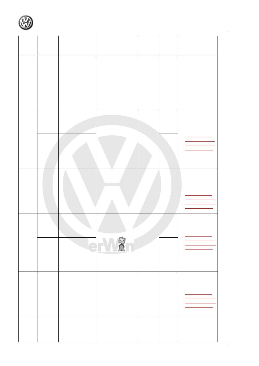 Volkswagen Golf / Golf GTI / Golf Variant  Manual - part 160